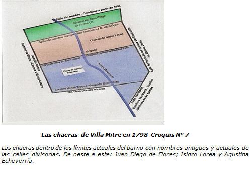 Croquis Nro. 7 - Alberto Pereira Ríos - Villa Gral. Mitre - Capítulo 3