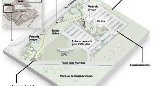 Parque Indoamericano