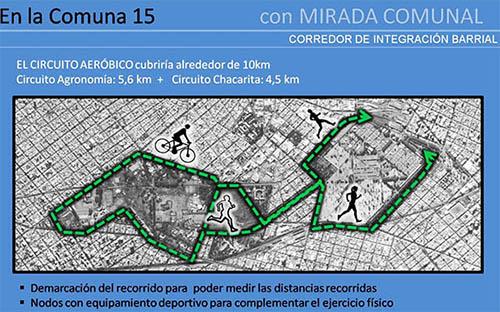 Corredor Comuna 15