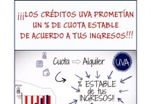 créditos hipotecarios UVA