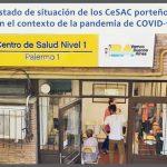 Informe de la Defensoría sobre los CeSAC de la Ciudad en el contexto de la pandemia de COVID-19